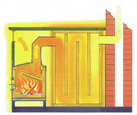 Piece kombi (III generacji)